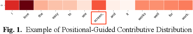 Figure 1 for PGCD: a position-guied contributive distribution unit for aspect based sentiment analysis