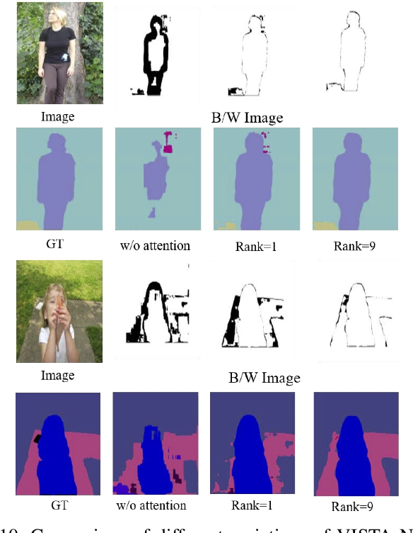 Figure 2 for Variational Structured Attention Networks for Deep Visual Representation Learning