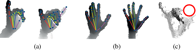 Figure 1 for Augmented Skeleton Space Transfer for Depth-based Hand Pose Estimation