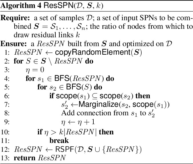 Figure 3 for Random Sum-Product Forests with Residual Links