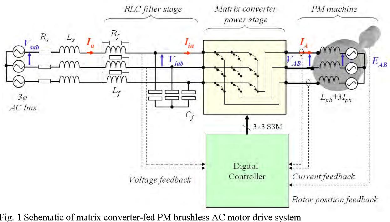 Figure 2 From Stability Of Matrix Converter Fed Permanent Magnet Brushlessmotordiagrampng 1