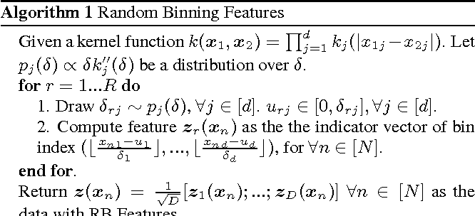 Figure 1 for Revisiting Random Binning Features: Fast Convergence and Strong Parallelizability
