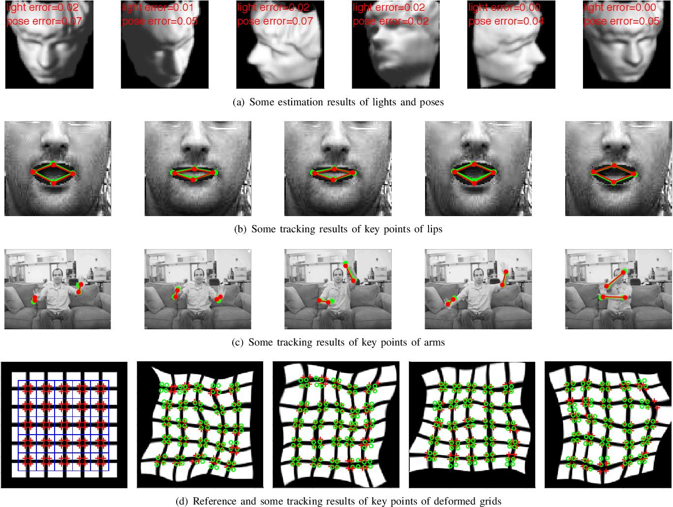 Figure 2 for A unified framework for manifold landmarking
