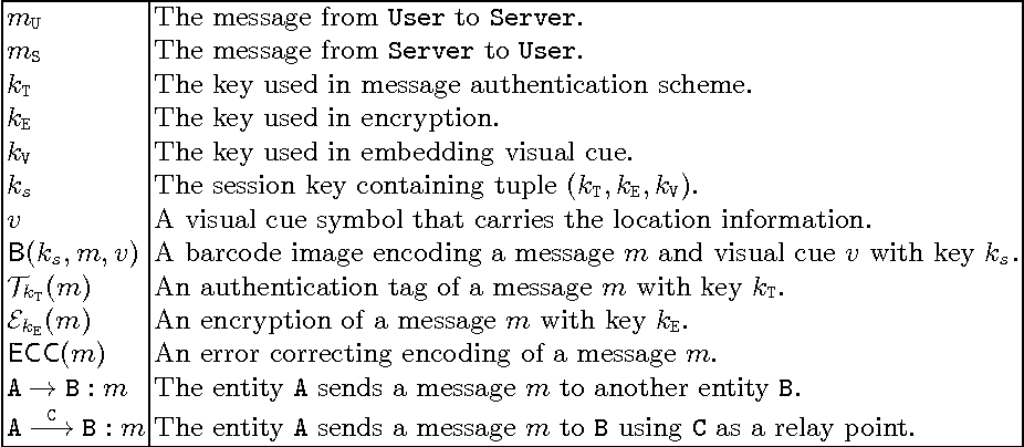 Figure 2 for Securing Interactive Sessions Using Mobile Device through Visual Channel and Visual Inspection
