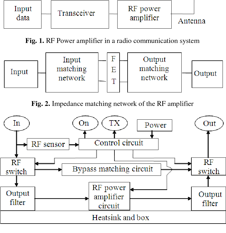 PDF] Acka 500 Watt Power amplifier for a 144 MHz channel based on a