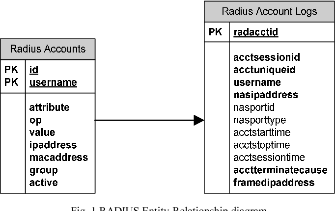 A Fuzzy-Based Dynamic Bandwidth Allocation Approach for