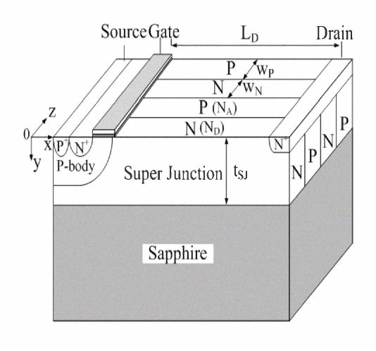 Figure I from Application of field plate in SLOP-LDMOS - Semantic