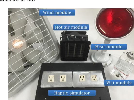 Combining deep learning algorithm with scene recognition and haptic