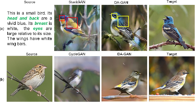 Figure 1 for DA-GAN: Instance-level Image Translation by Deep Attention Generative Adversarial Networks (with Supplementary Materials)
