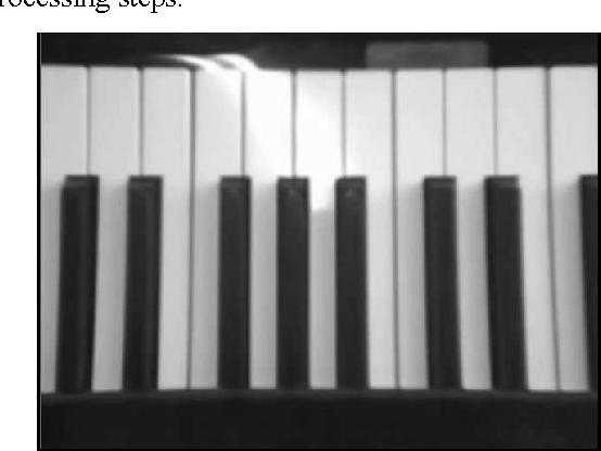 Key detection for a virtual piano teacher - Semantic Scholar