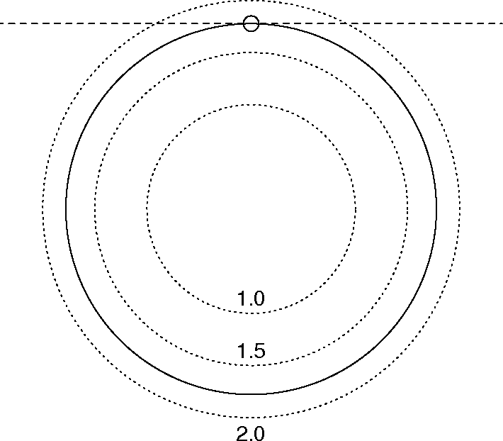 Figure 3 From A New Channel For The Detection Of Planetary Systems