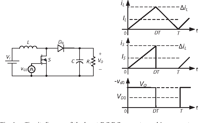 circuit diagram of the boost dc-dc converter and key current