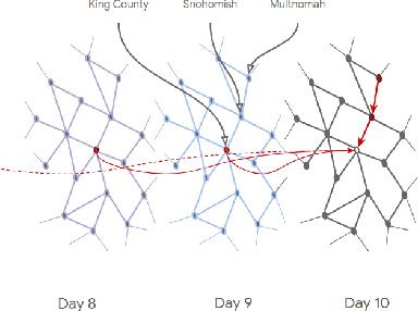 Figure 1 for Examining COVID-19 Forecasting using Spatio-Temporal Graph Neural Networks