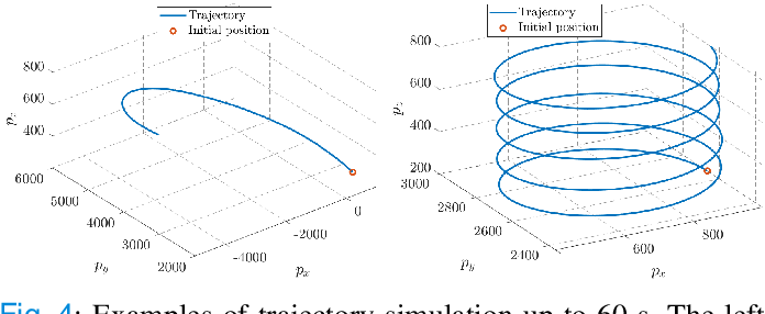 Figure 4 for Taylor Moment Expansion for Continuous-Discrete Gaussian Filtering and Smoothing