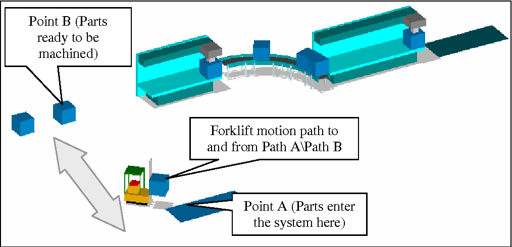 PDF] d3 FACT insight: A motion planning algorithm for
