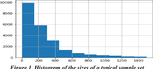 Figure 2 for Empirical Study of Deep Learning for Text Classification in Legal Document Review
