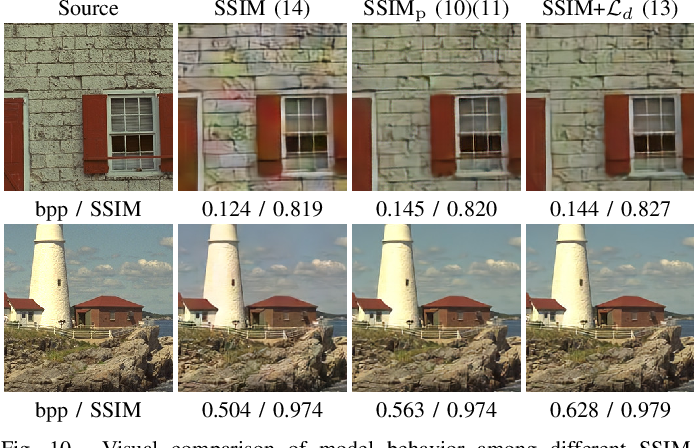 Figure 2 for ProxIQA: A Proxy Approach to Perceptual Optimization of Learned Image Compression