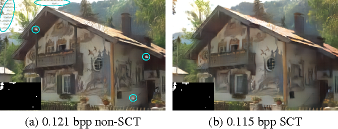 Figure 1 for Target-Quality Image Compression with Recurrent, Convolutional Neural Networks