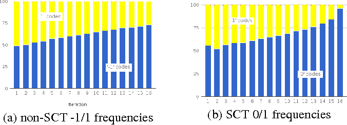 Figure 3 for Target-Quality Image Compression with Recurrent, Convolutional Neural Networks