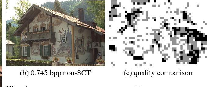 Figure 4 for Target-Quality Image Compression with Recurrent, Convolutional Neural Networks