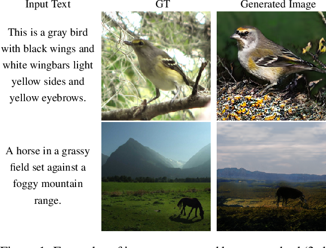 Figure 1 for Text to Image Generation with Semantic-Spatial Aware GAN