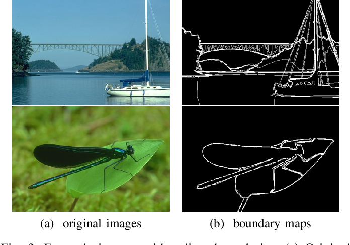 Figure 4 for Structure-Preserving Image Super-resolution via Contextualized Multi-task Learning