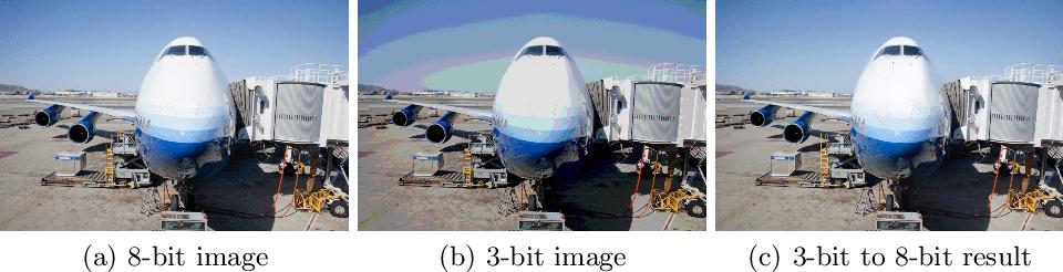Figure 1 for BitNet: Learning-Based Bit-Depth Expansion