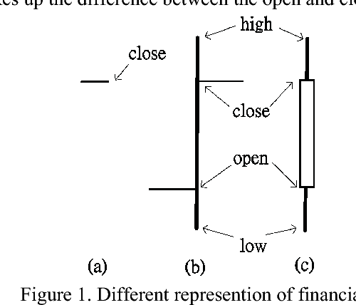 Figure 1 from Investment decision making by using fuzzy