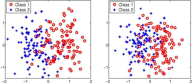 Figure 3 for On the Unreported-Profile-is-Negative Assumption for Predictive Cheminformatics