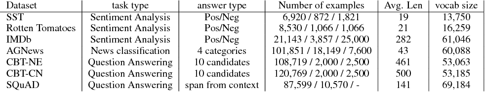 Figure 2 for Neural Speed Reading via Skim-RNN