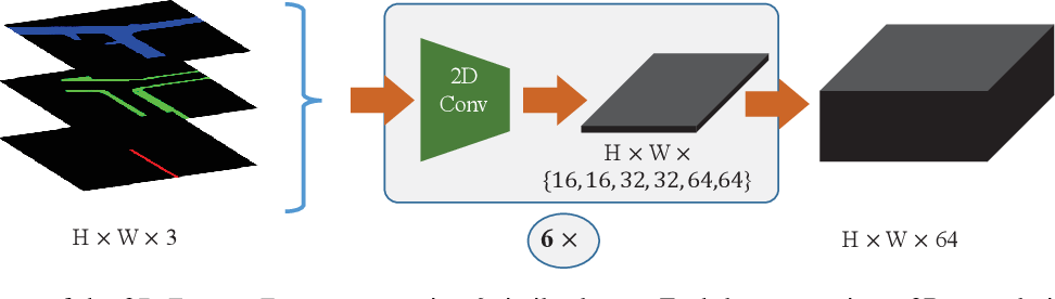 Figure 3 for MapFusion: A General Framework for 3D Object Detection with HDMaps