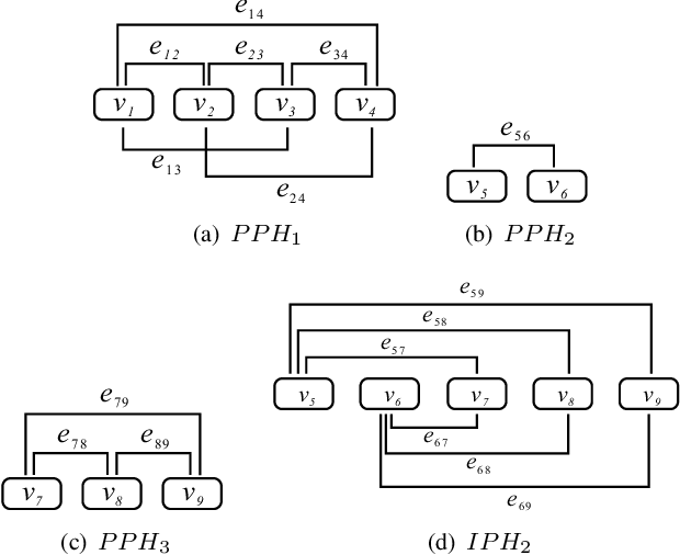 Figure 3 for GraphPB: Graphical Representations of Prosody Boundary in Speech Synthesis