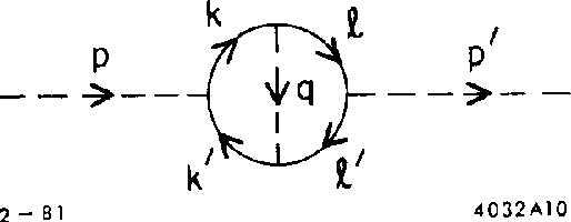 Fig. 10. A contribution to the two-loop scalar self-energy in T$g theory.