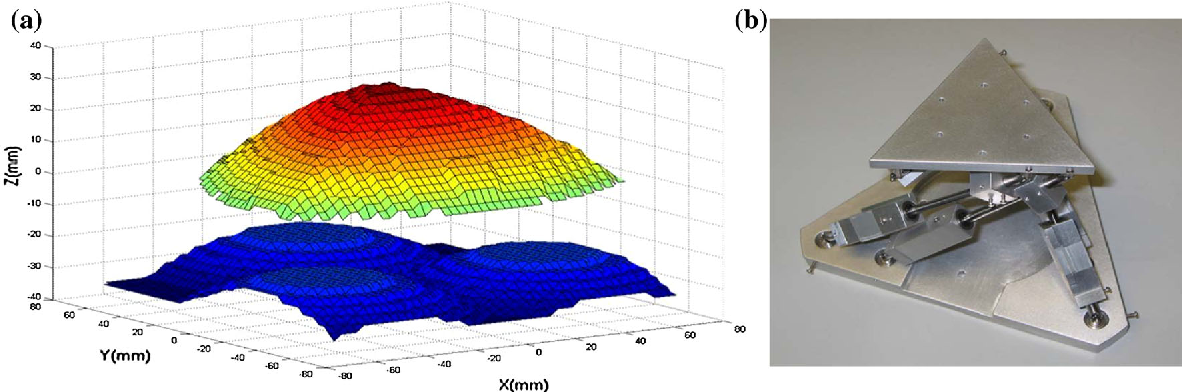 Characteristic Analysis of Bioinspired Pod Structure Robotic