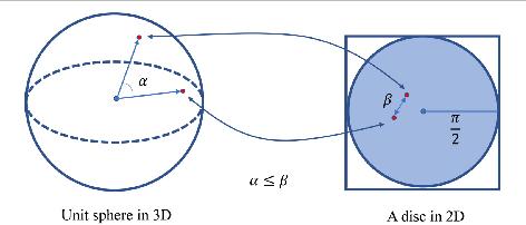 Figure 1 for A New Method for Atlanta World Frame Estimation