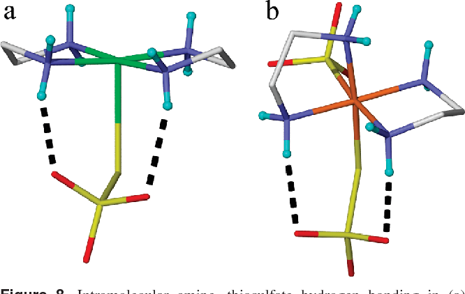 Figure 8 from Stabilization of copper(II) thiosulfonate coordination