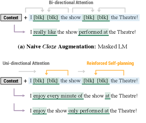 Figure 3 for Language Model Augmented Relevance Score