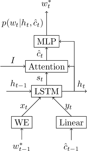 Figure 2 for Improved Image Captioning with Adversarial Semantic Alignment