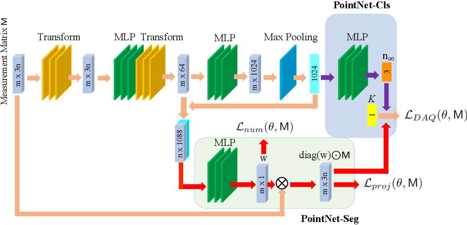 Figure 1 for Self-Calibration Supported Robust Projective Structure-from-Motion