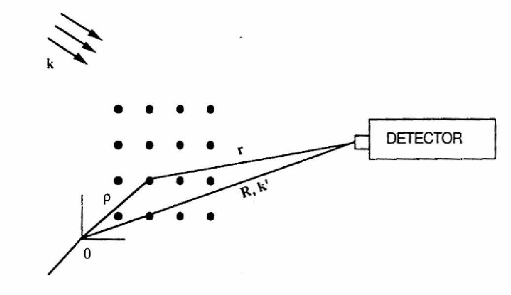 Seeger Semiconductor Physics Pdf