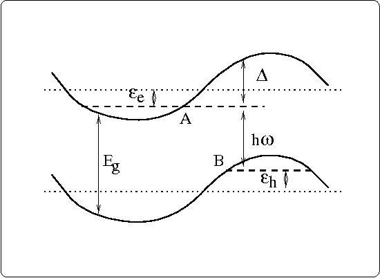 figure 10.12