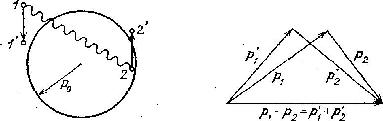 figure 12.9