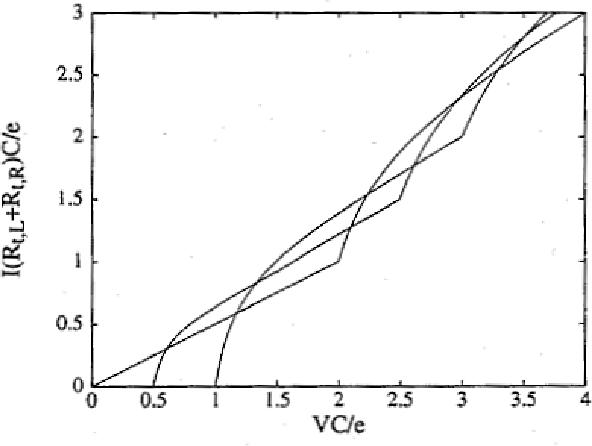 figure 13.7