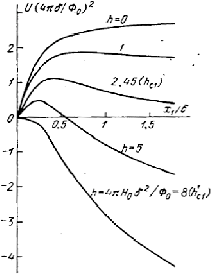 figure 17.6