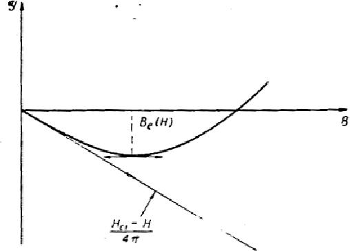 figure 17.8