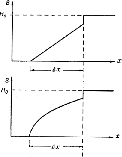 figure 17.10