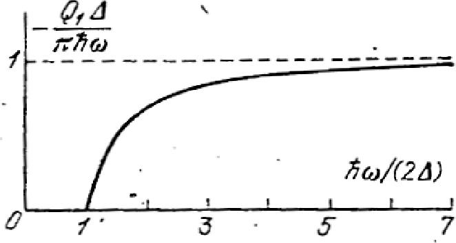 figure 18.6