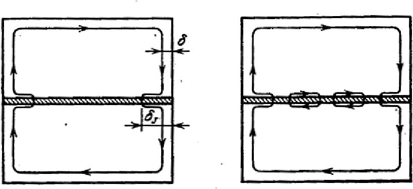 figure 20.7