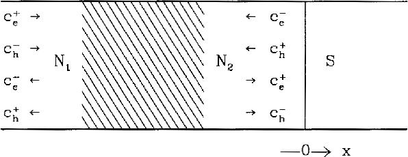 figure 21.2