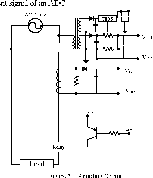 Figure 2 from The design of smart electrical outlet for